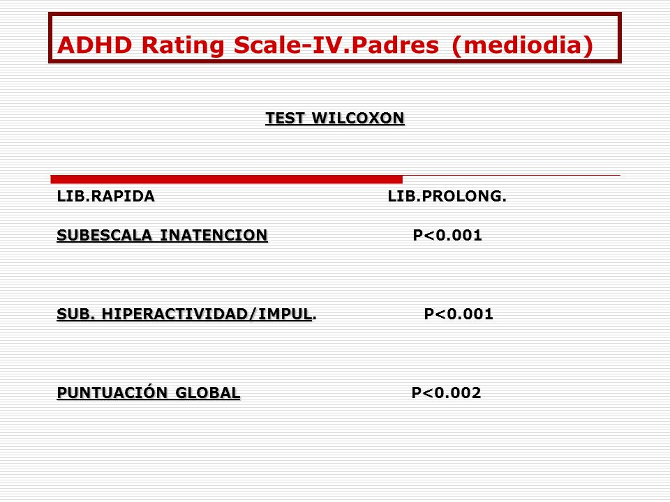 ADHD Rating Scale-IV.Padres (mediodia)