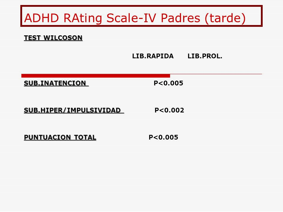ADHD RAting Scale-IV Padres (tarde)