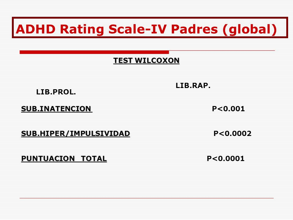 ADHD Rating Scale-IV Padres (global)
