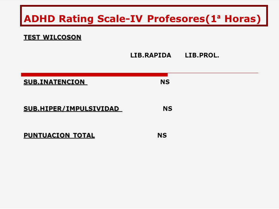 ADHD Rating Scale-IV Profesores(1ª Horas)