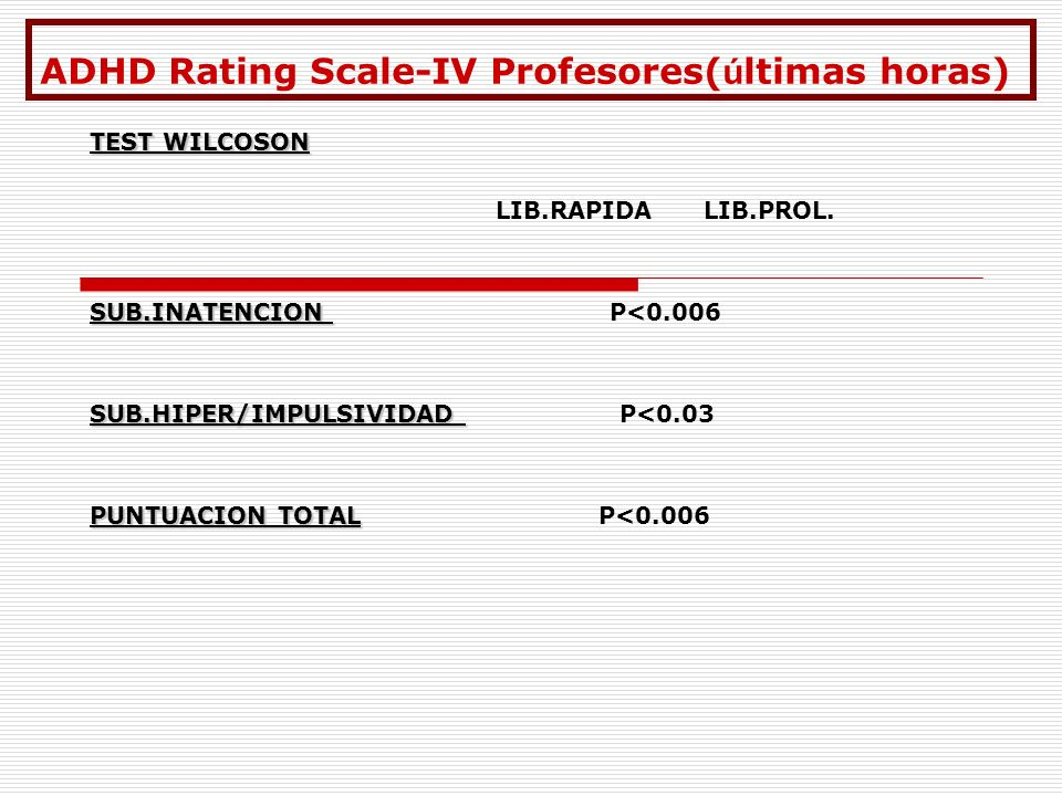 ADHD Rating Scale-IV Profesores(últimas horas)