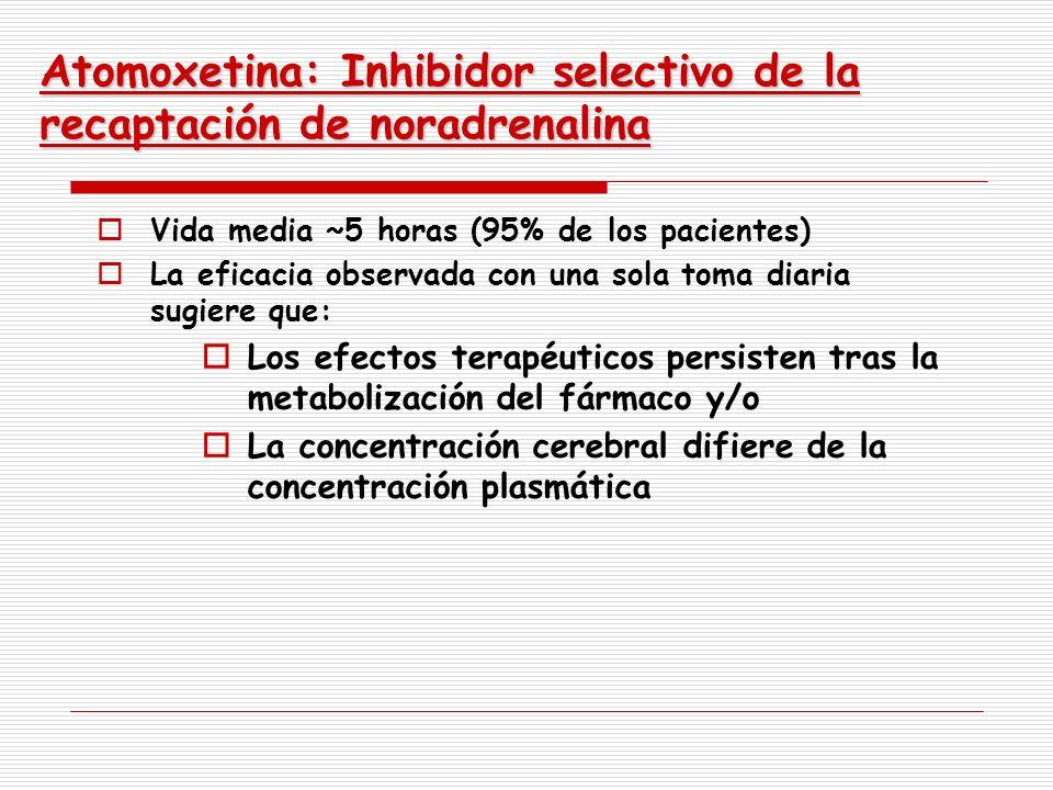 Atomoxetina: Inhibidor selectivo de la recaptación de noradrenalina