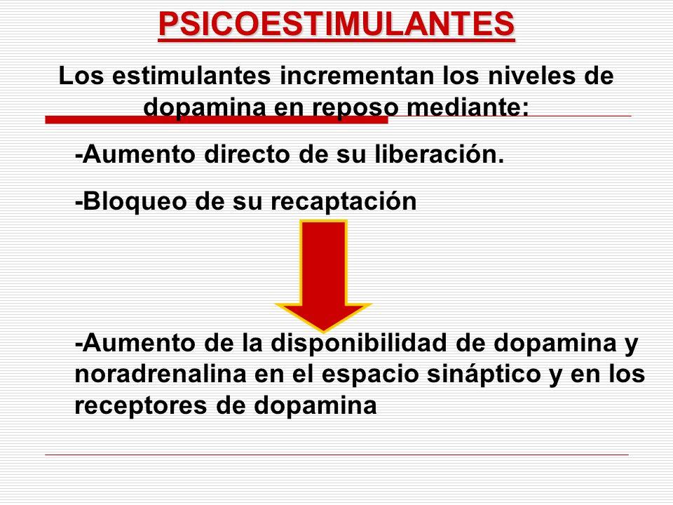 PSICOESTIMULANTES Los estimulantes incrementan los niveles de dopamina en reposo mediante: -Aumento directo de su liberación.