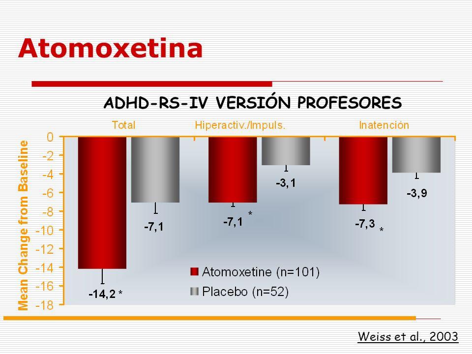 Atomoxetina ADHD-RS-IV VERSIÓN PROFESORES Weiss et al., 2003