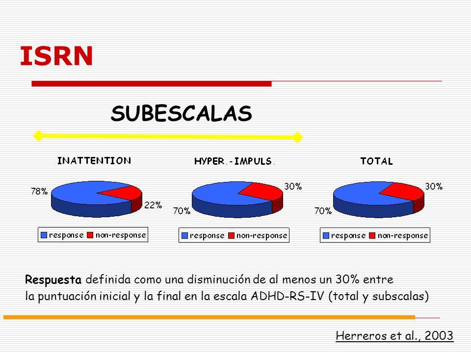 ISRN SUBESCALAS. Respuesta definida como una disminución de al menos un 30% entre.