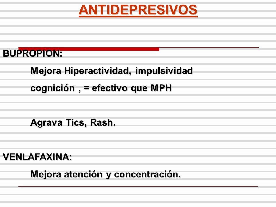 ANTIDEPRESIVOS BUPROPION: Mejora Hiperactividad, impulsividad