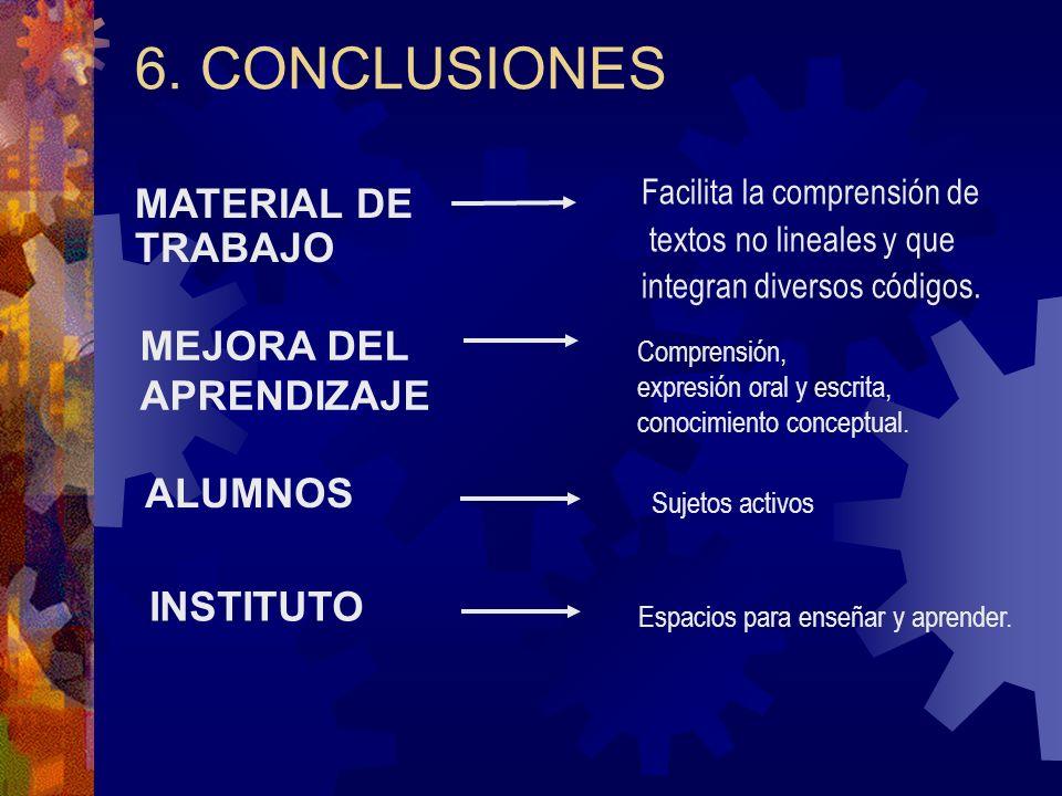 6. CONCLUSIONES MATERIAL DE TRABAJO MEJORA DEL APRENDIZAJE ALUMNOS