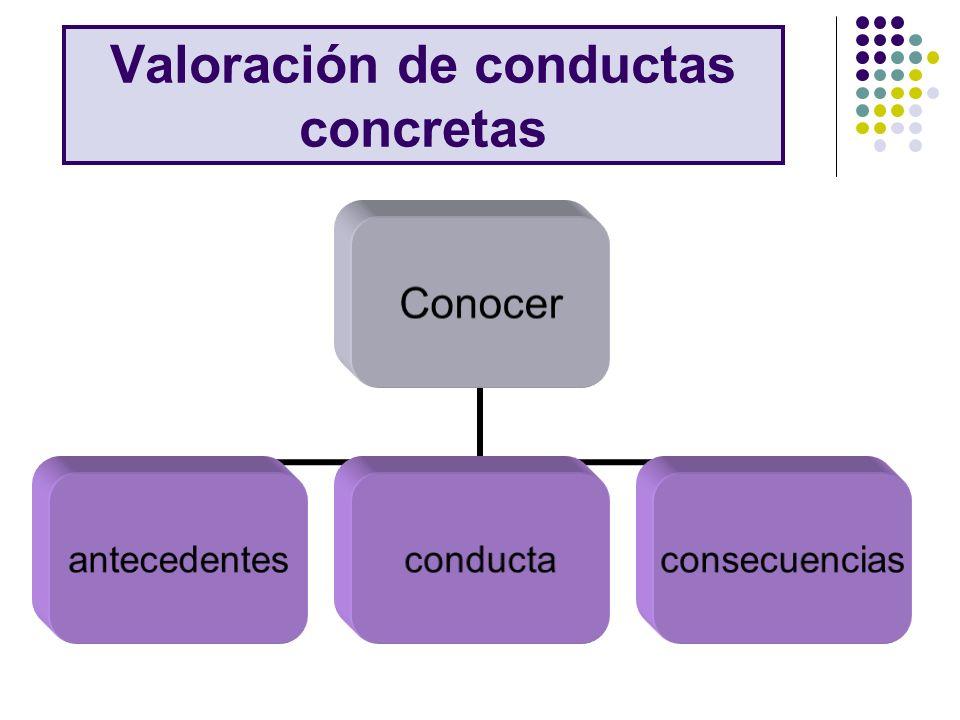 Valoración de conductas concretas