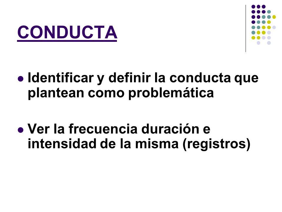CONDUCTA Identificar y definir la conducta que plantean como problemática.
