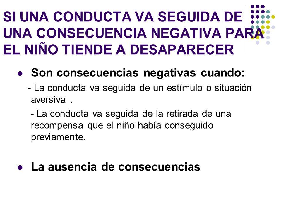 SI UNA CONDUCTA VA SEGUIDA DE UNA CONSECUENCIA NEGATIVA PARA EL NIÑO TIENDE A DESAPARECER