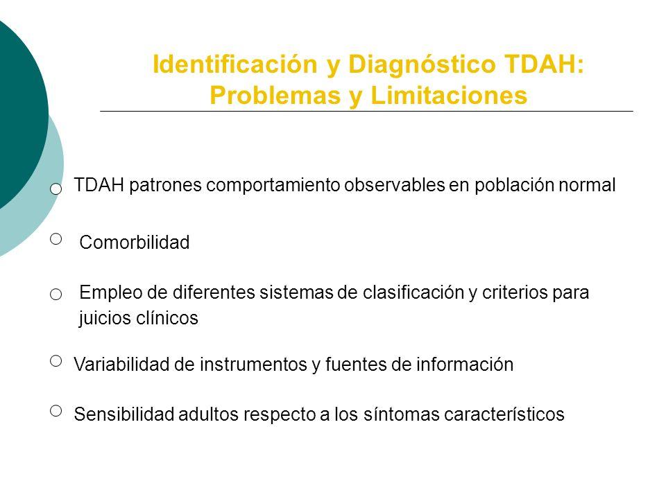 Identificación y Diagnóstico TDAH: Problemas y Limitaciones