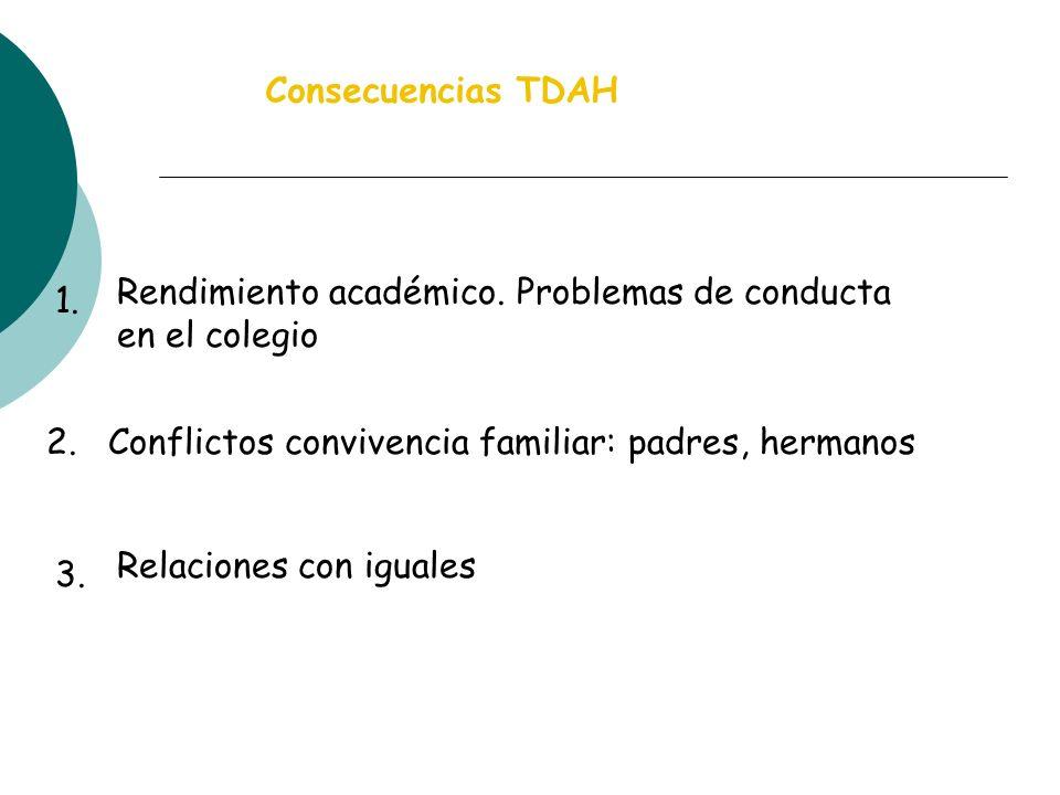 Consecuencias TDAH Rendimiento académico. Problemas de conducta en el colegio. 1. 2. Conflictos convivencia familiar: padres, hermanos.