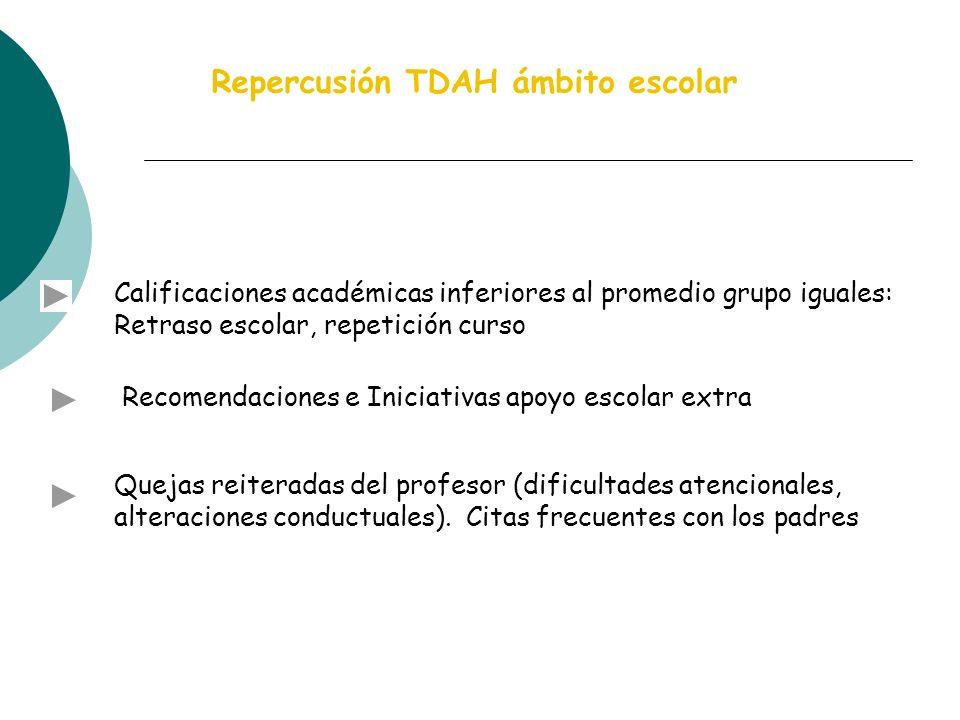 Repercusión TDAH ámbito escolar