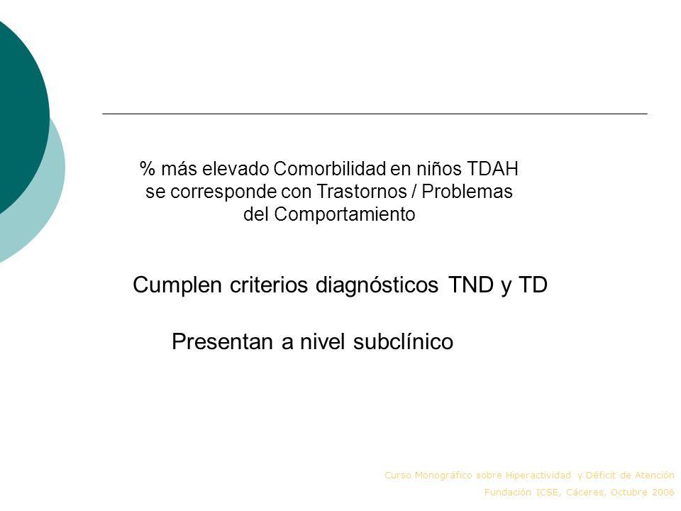 Cumplen criterios diagnósticos TND y TD
