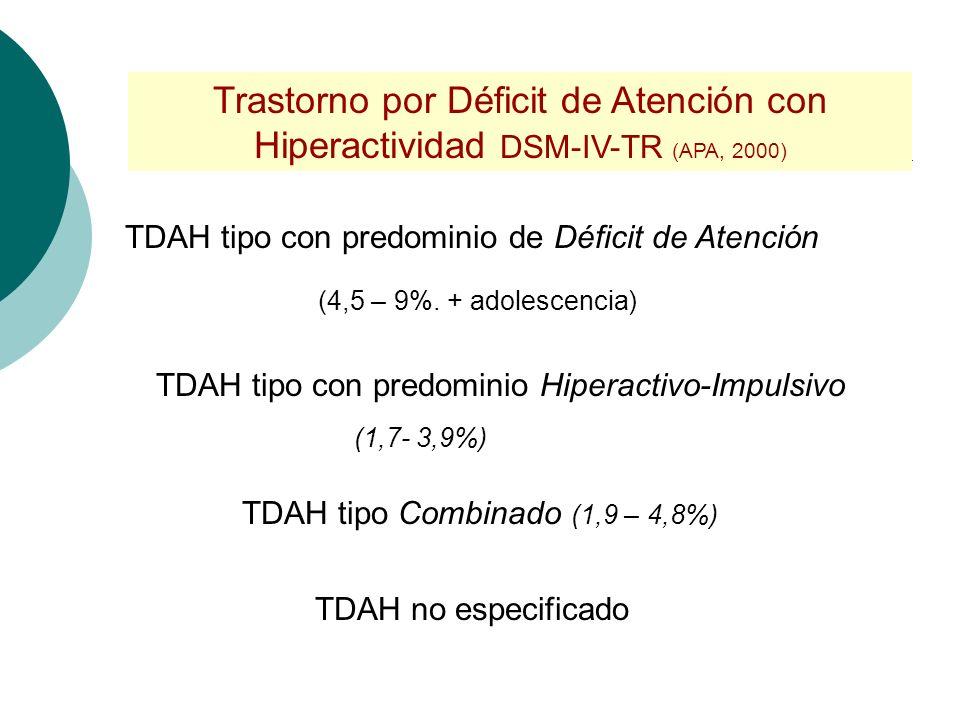 Trastorno por Déficit de Atención con Hiperactividad DSM-IV-TR (APA, 2000)