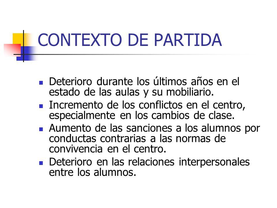 CONTEXTO DE PARTIDA Deterioro durante los últimos años en el estado de las aulas y su mobiliario.