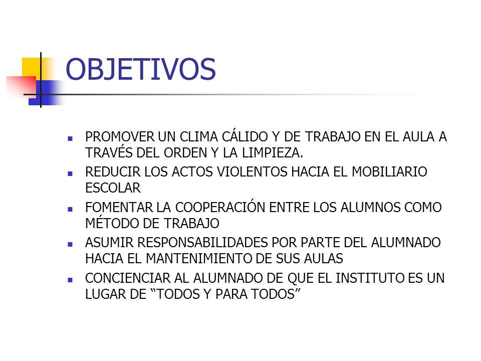 OBJETIVOS PROMOVER UN CLIMA CÁLIDO Y DE TRABAJO EN EL AULA A TRAVÉS DEL ORDEN Y LA LIMPIEZA. REDUCIR LOS ACTOS VIOLENTOS HACIA EL MOBILIARIO ESCOLAR.