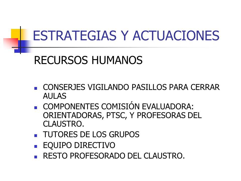 ESTRATEGIAS Y ACTUACIONES