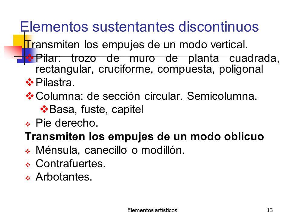 Elementos sustentantes discontinuos
