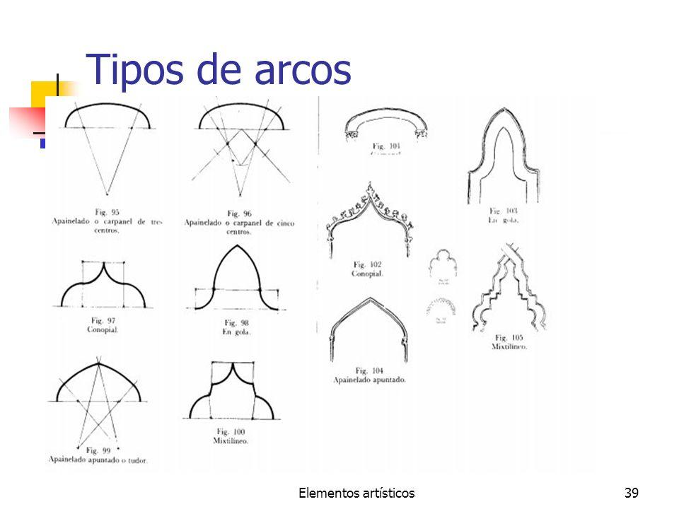Tipos de arcos Elementos artísticos