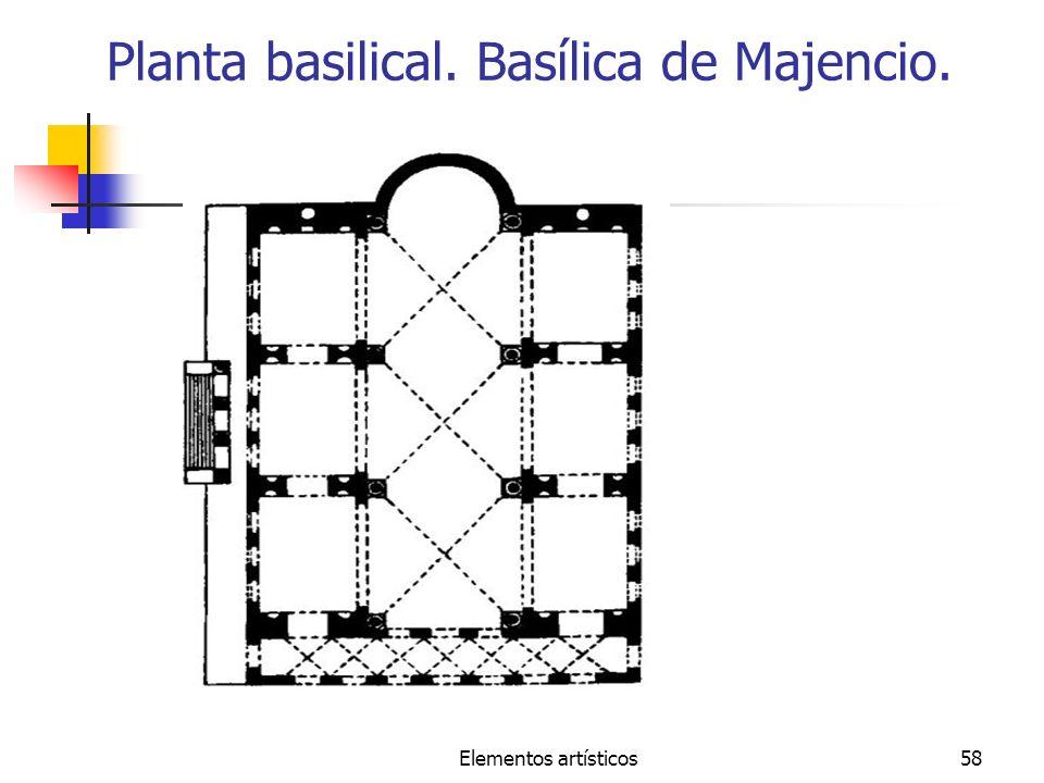 Planta basilical. Basílica de Majencio.