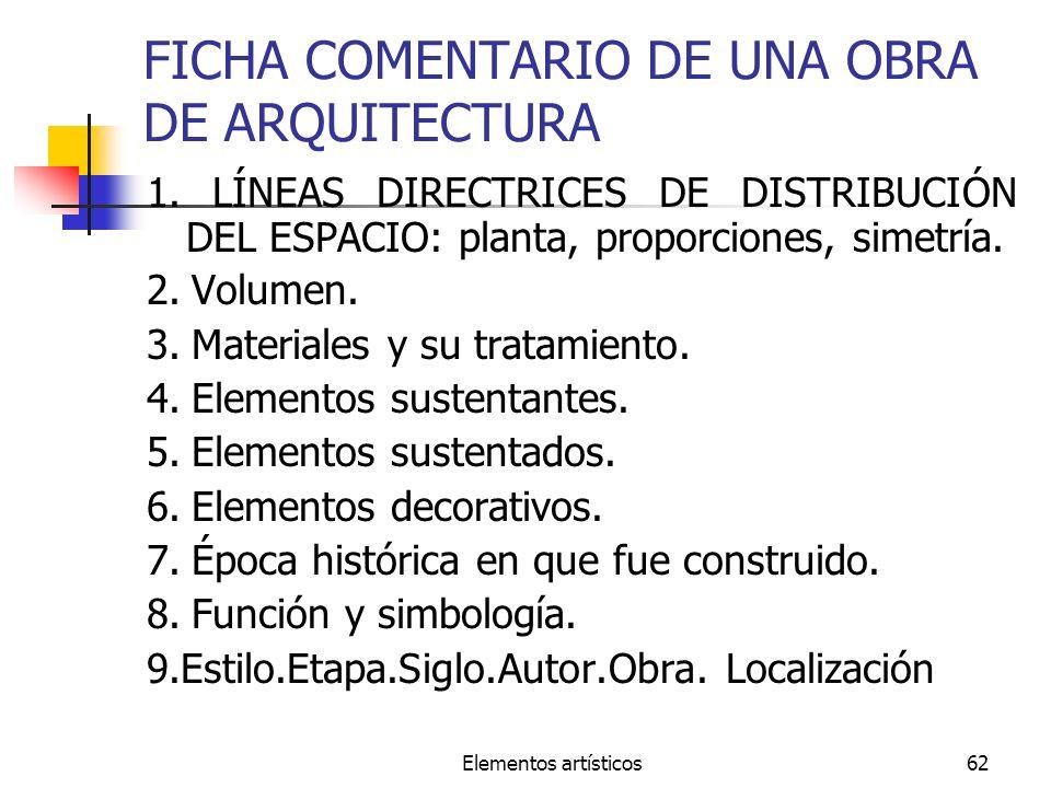 FICHA COMENTARIO DE UNA OBRA DE ARQUITECTURA