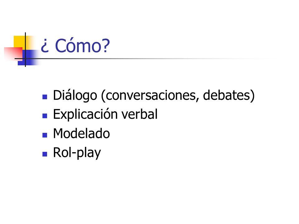 ¿ Cómo Diálogo (conversaciones, debates) Explicación verbal Modelado