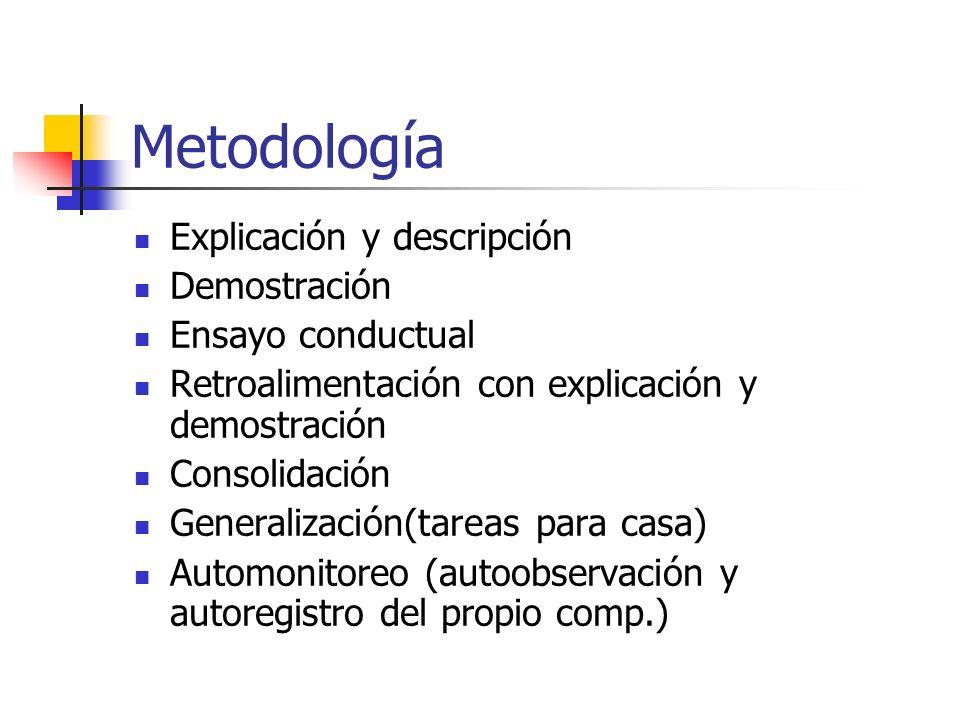 Metodología Explicación y descripción Demostración Ensayo conductual