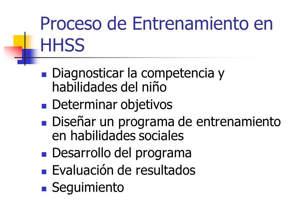 Proceso de Entrenamiento en HHSS