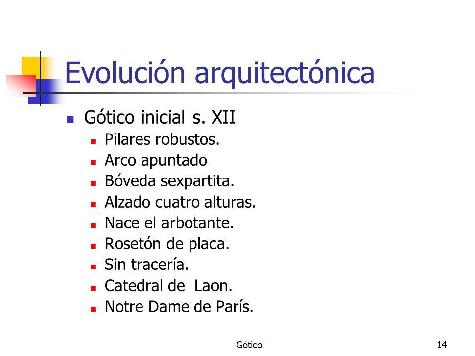 Evolución arquitectónica