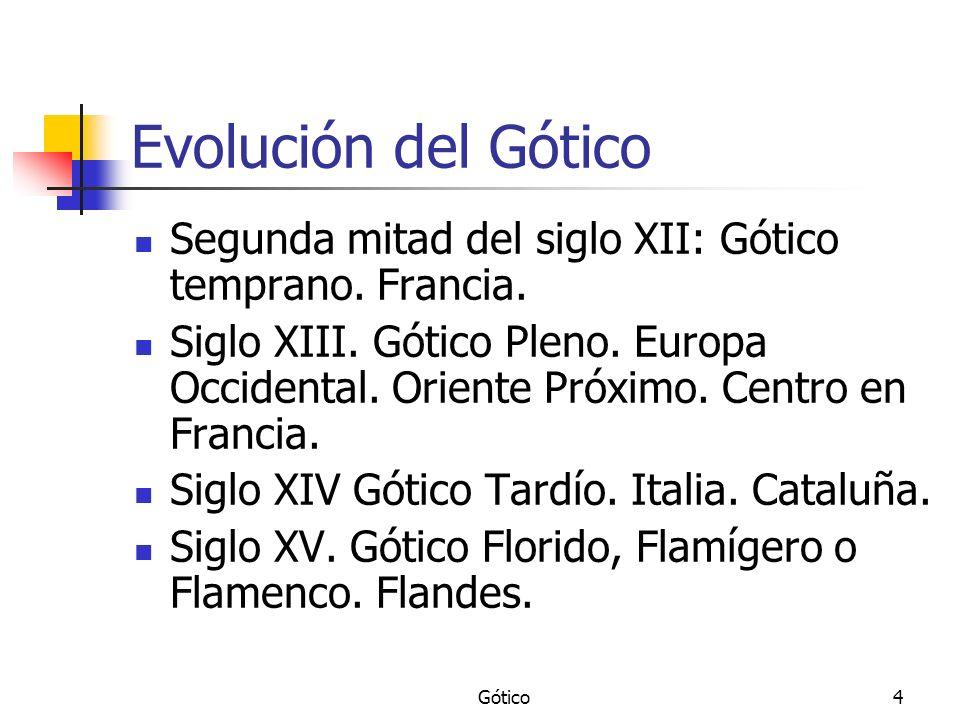 Evolución del Gótico Segunda mitad del siglo XII: Gótico temprano. Francia.