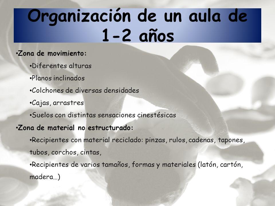 Organización de un aula de 1-2 años