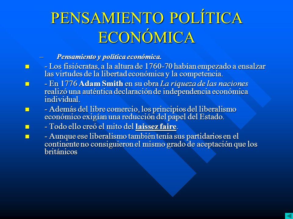 PENSAMIENTO POLÍTICA ECONÓMICA