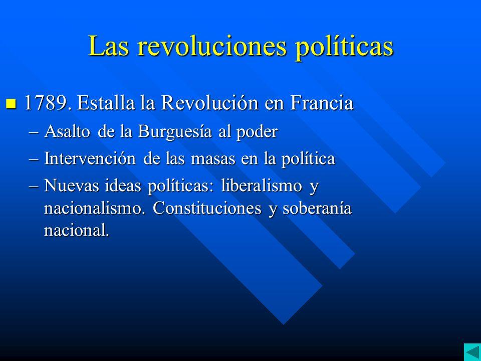 Las revoluciones políticas