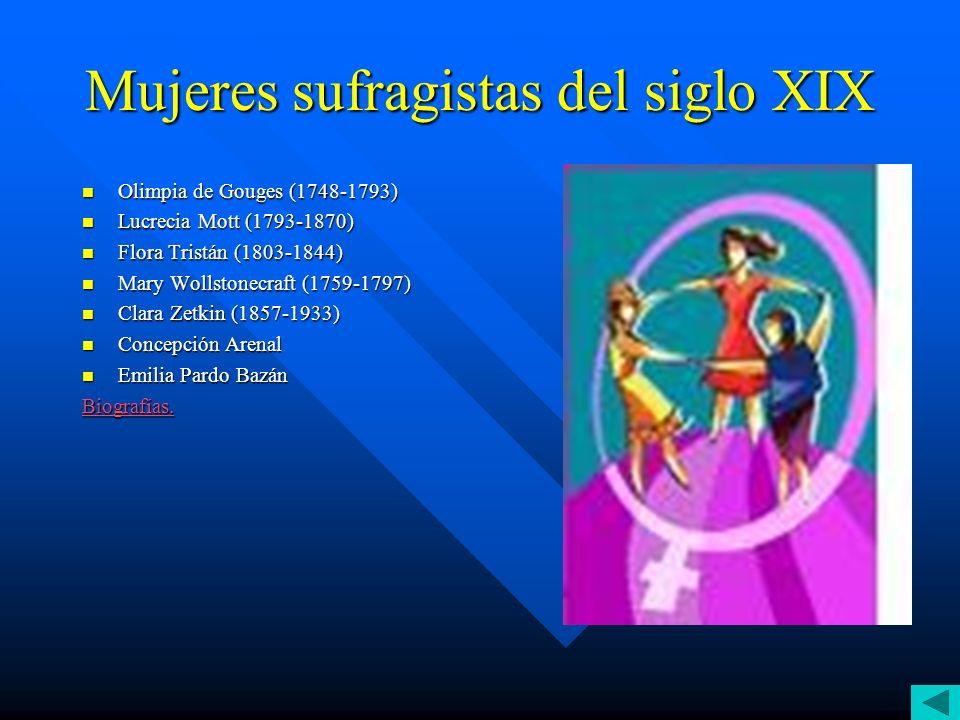 Mujeres sufragistas del siglo XIX