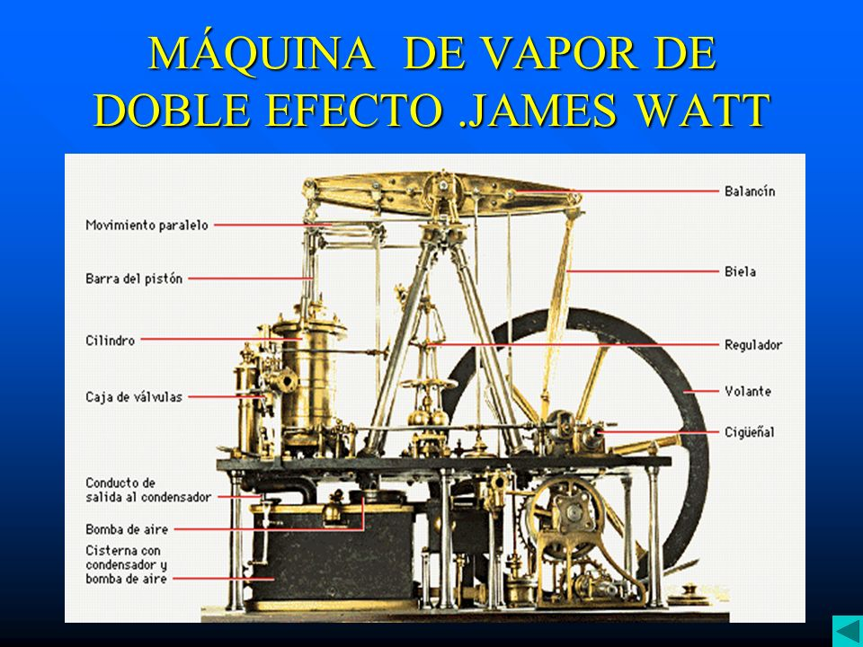 MÁQUINA DE VAPOR DE DOBLE EFECTO .JAMES WATT