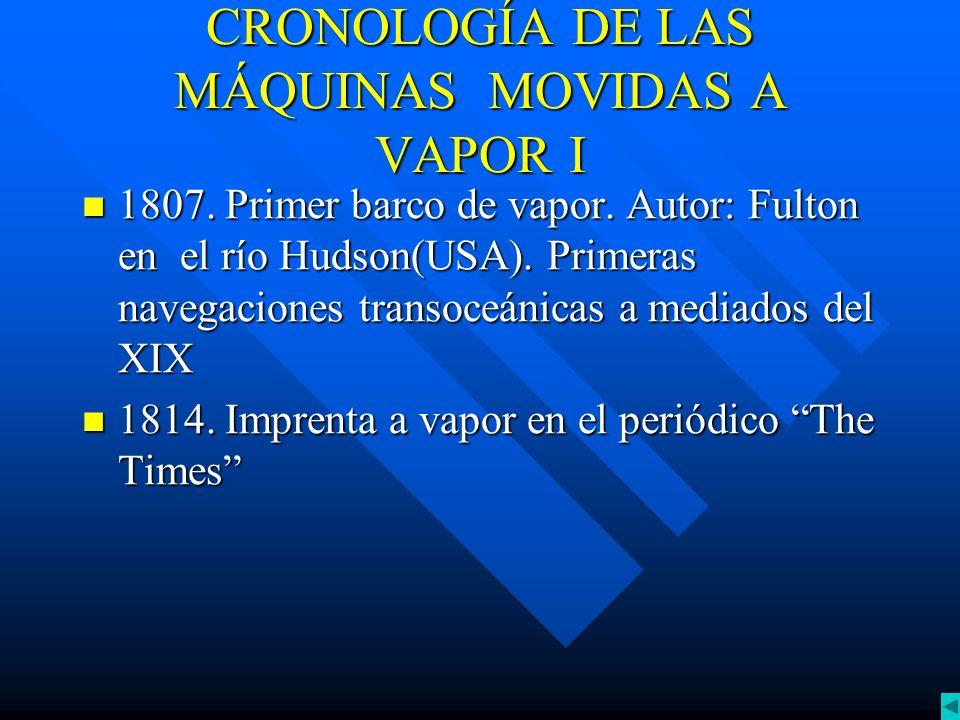 CRONOLOGÍA DE LAS MÁQUINAS MOVIDAS A VAPOR I