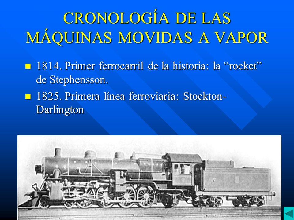 CRONOLOGÍA DE LAS MÁQUINAS MOVIDAS A VAPOR