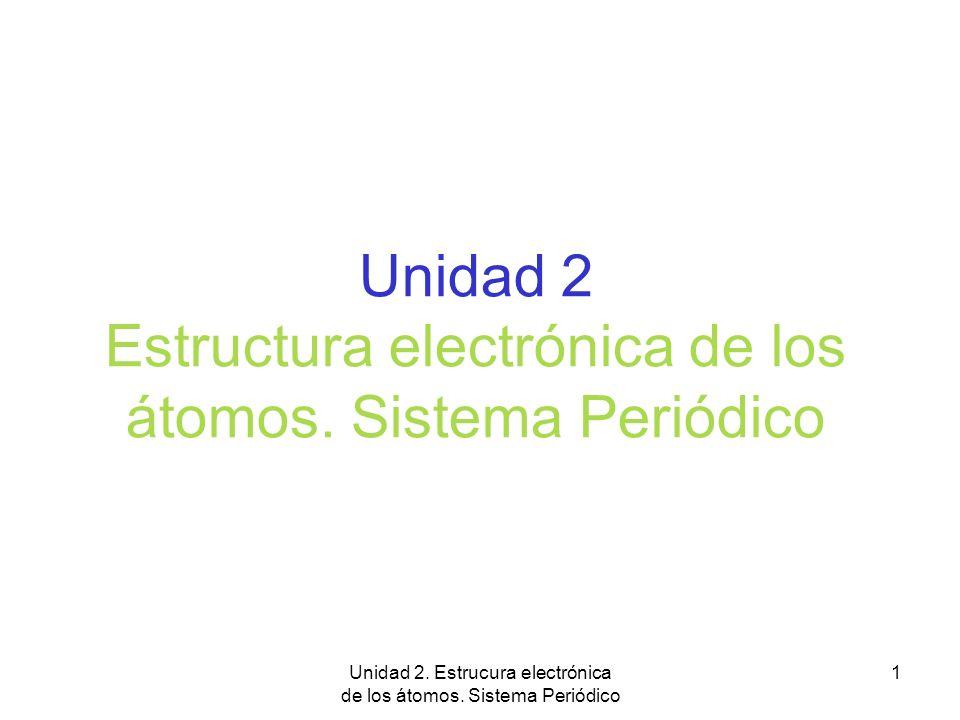 Unidad 2 Estructura electrónica de los átomos. Sistema Periódico