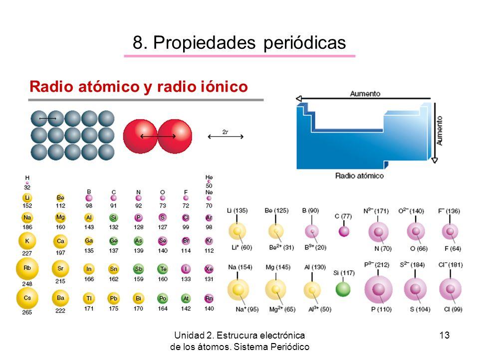 8. Propiedades periódicas