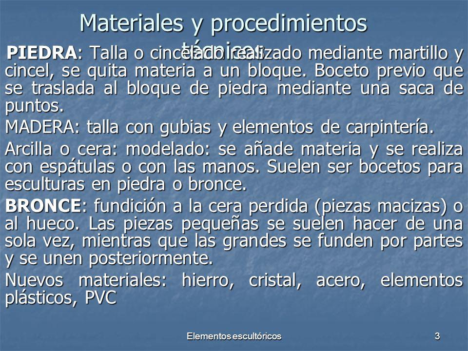 Materiales y procedimientos técnicos