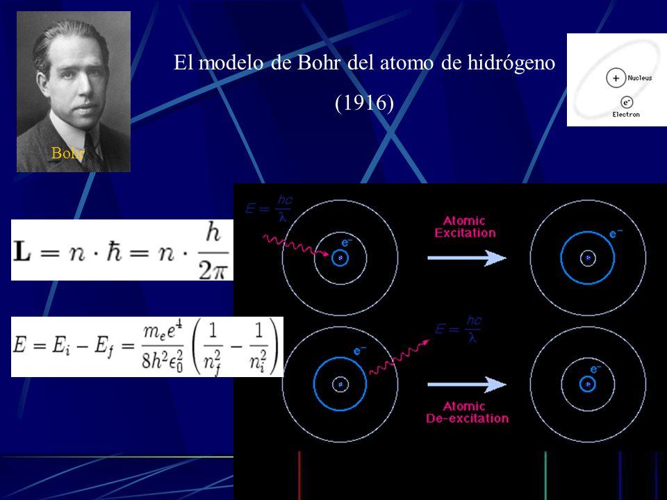 El modelo de Bohr del atomo de hidrógeno (1916)