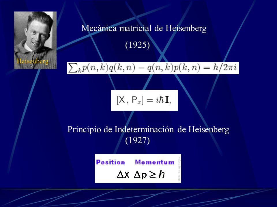 Mecánica matricial de Heisenberg (1925)