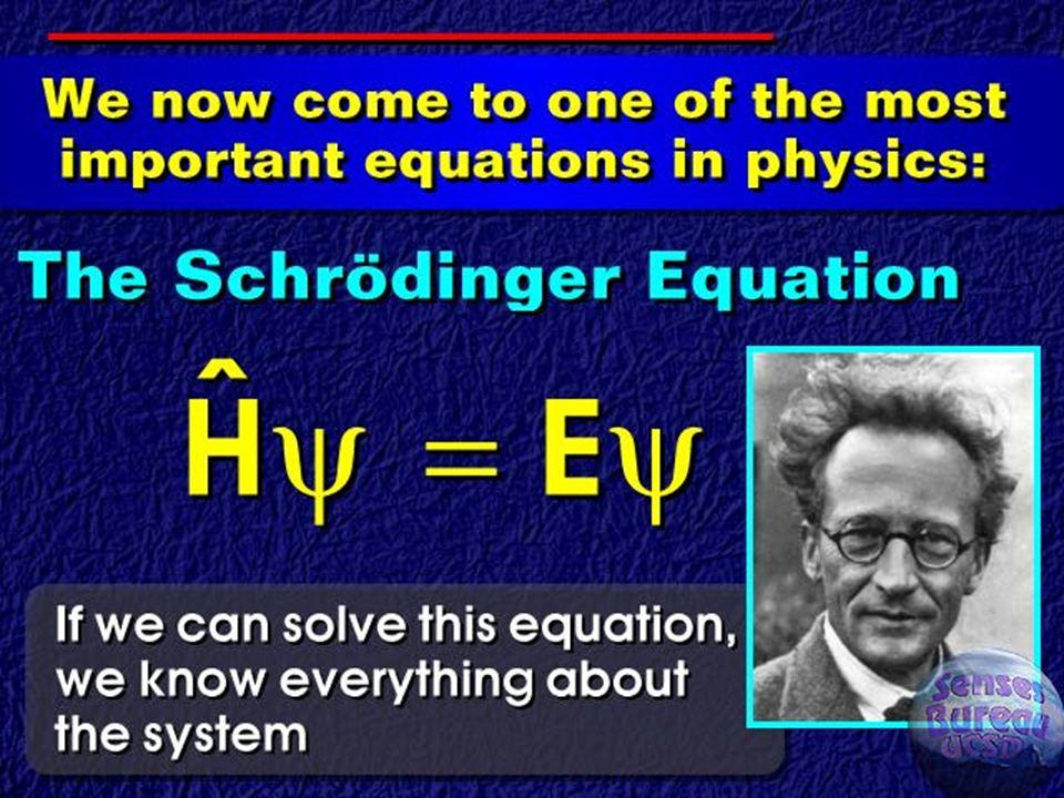 Dualidad onda-partícula de De Broglie (1924)