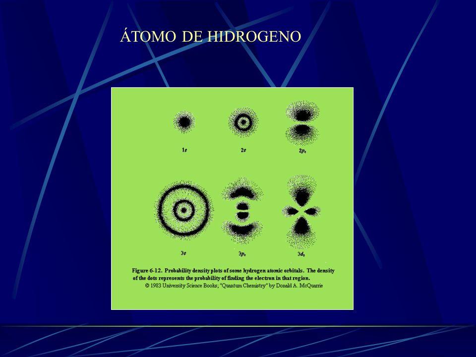 ÁTOMO DE HIDROGENO