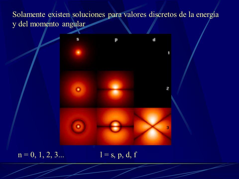 Solamente existen soluciones para valores discretos de la energía
