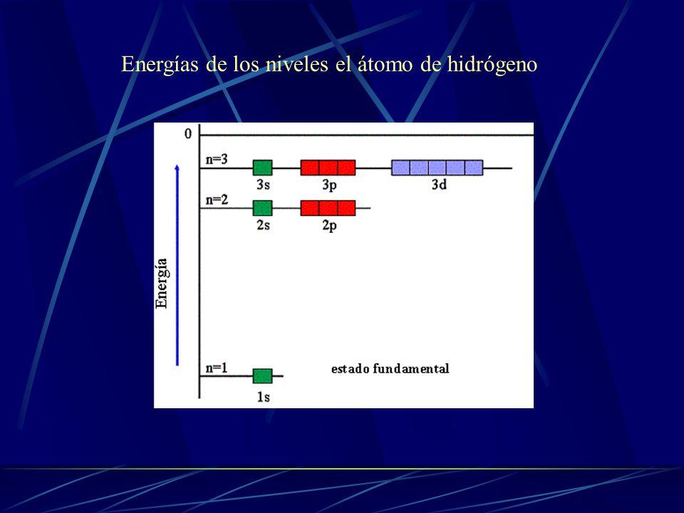 Energías de los niveles el átomo de hidrógeno