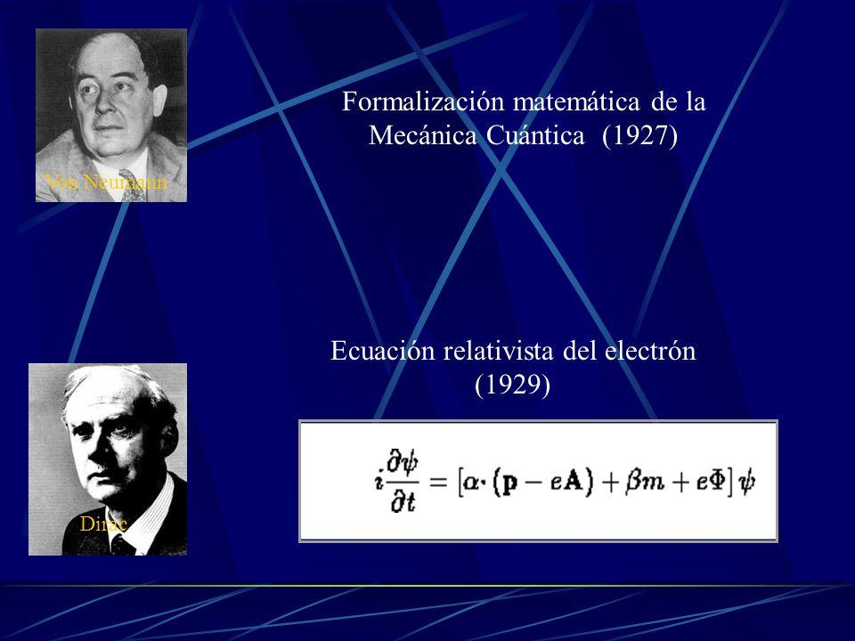 Formalización matemática de la Mecánica Cuántica (1927)