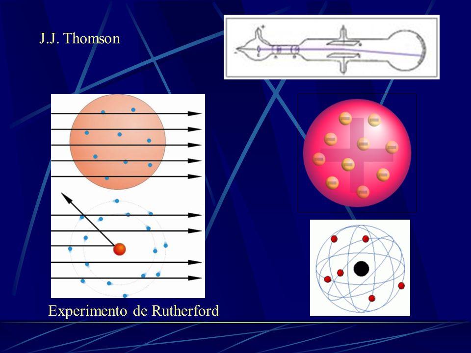 J.J. Thomson Experimento de Rutherford