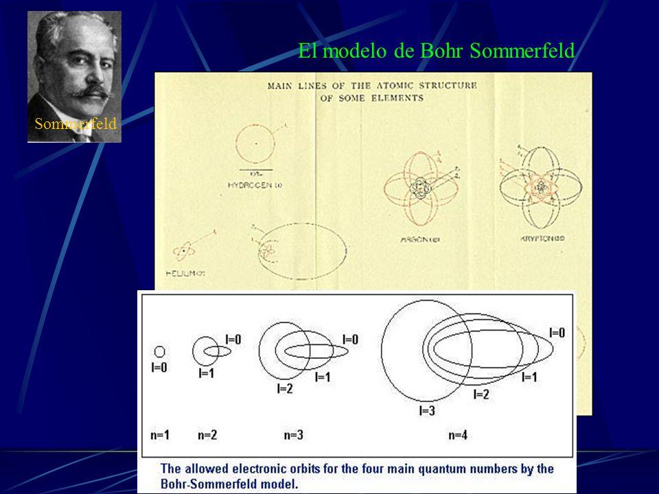 El modelo de Bohr Sommerfeld